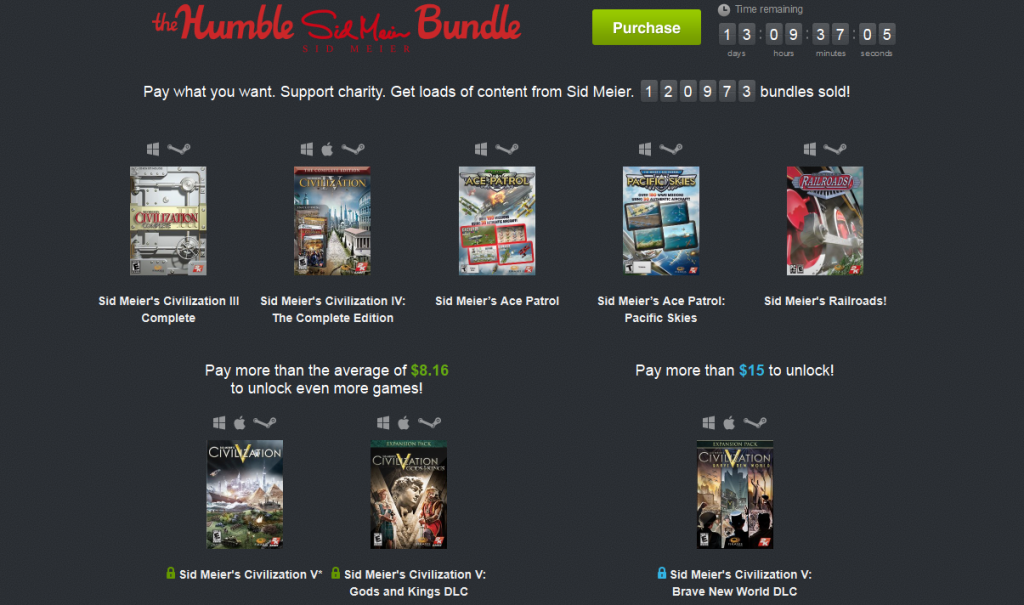 Humble Sid Meier Bundle