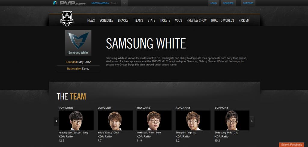 Samsung White  LoL Esports